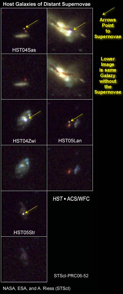 Supernovae and Dark Energy