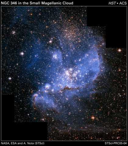 The Star Nursery of the Small Magellanic Cloud
